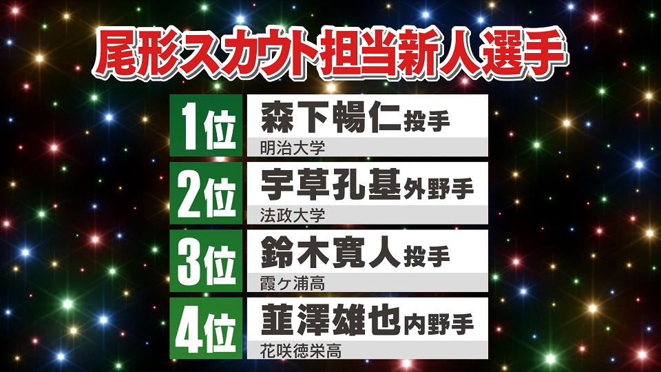 カープ ドラフト 予想 広島 2019