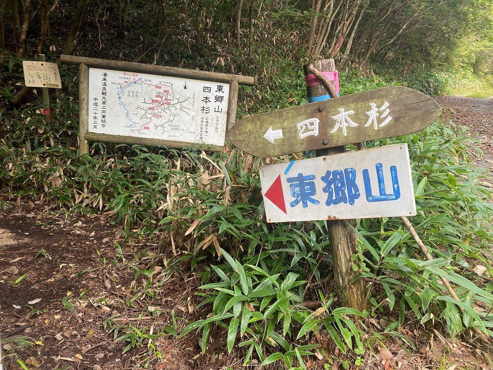 林道登山口の標識